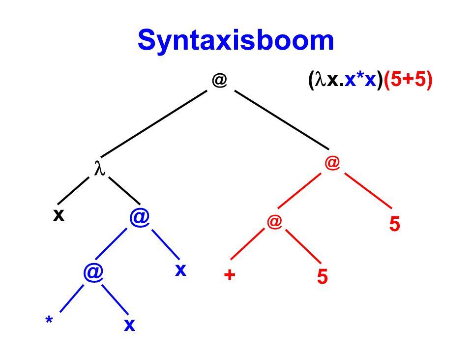 Syntaxisboom @ @ 5 @ + 5 x @ @ x *x ( x.x*x)(5+5)