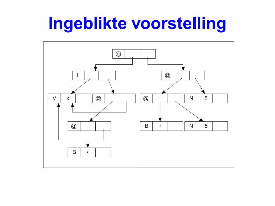 Vier gevallen  M is een gegevensobject (constante, CONS-cel, enz) n  0: ZHN n  0: fatale fout  M is een ingebouwde functie met k argumenten k  n : ZHN k  n : kopredex  MM 1 … M k
