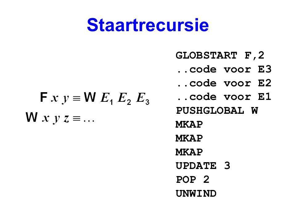 Staartrecursie GLOBSTART F,2..code voor E3..code voor E2..code voor E1 PUSHGLOBAL W MKAP UPDATE 3 POP 2 UNWIND