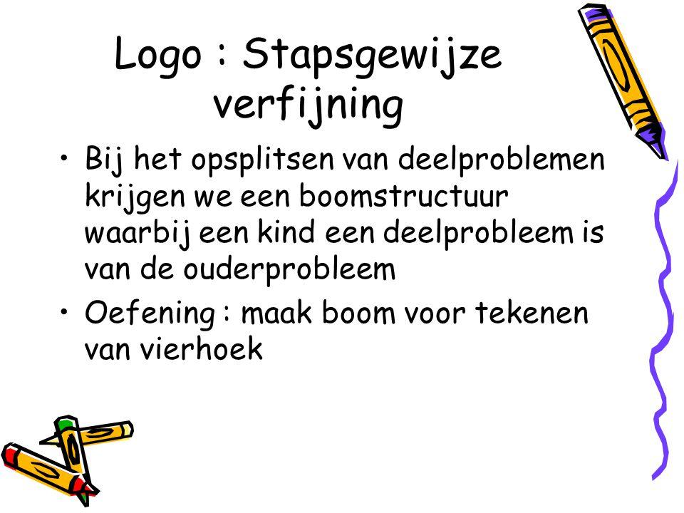 Logo : Stapsgewijze verfijning TO VIERKANT :LENGTE REPEAT 4[ FD :LENGTE RT 90] END
