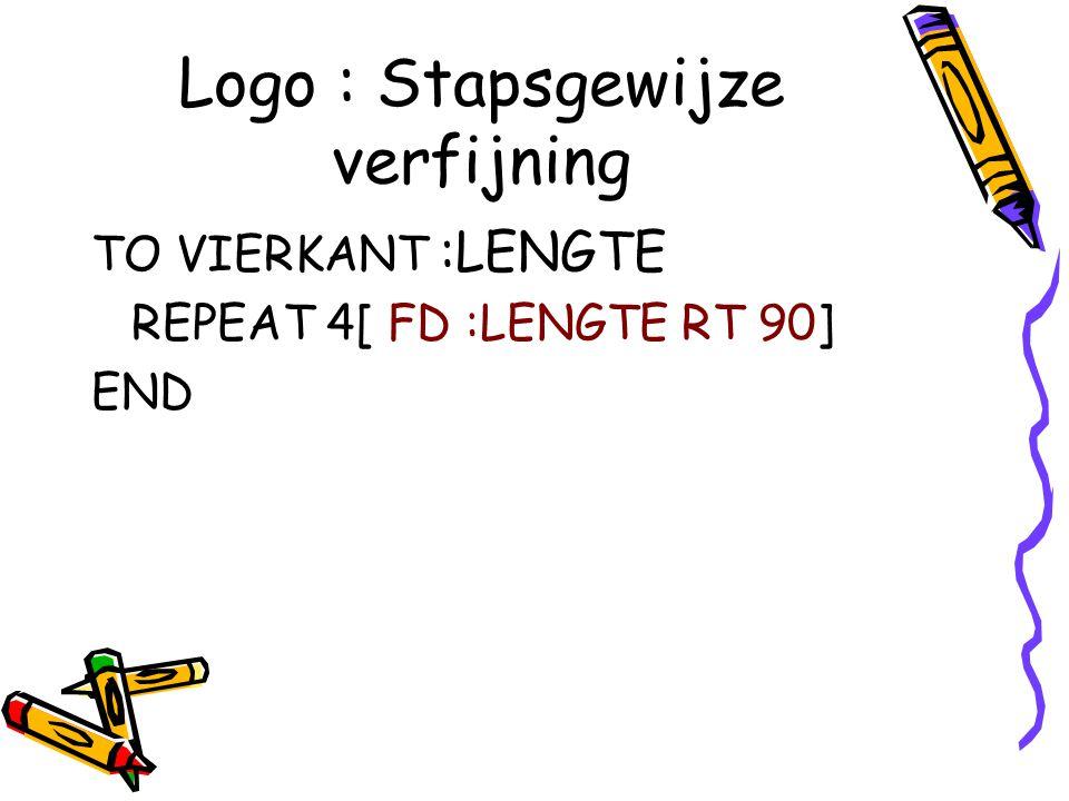 Logo : Stapsgewijze verfijning TO LIJN :LENGTE :HOEK FD :LENGTE RT :HOEK END TO VIERKANT :LENGTE REPEAT 4[LIJN :LENGTE 90] END
