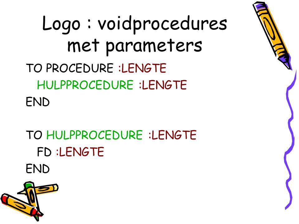 Logo : voidprocedures met parameters TO VIERKANT : LENGTE :AANTAL REPEAT :AANTAL[LIJN :LENGTE] END TO LIJN :LENGTE FD :LENGTE RT 90 END