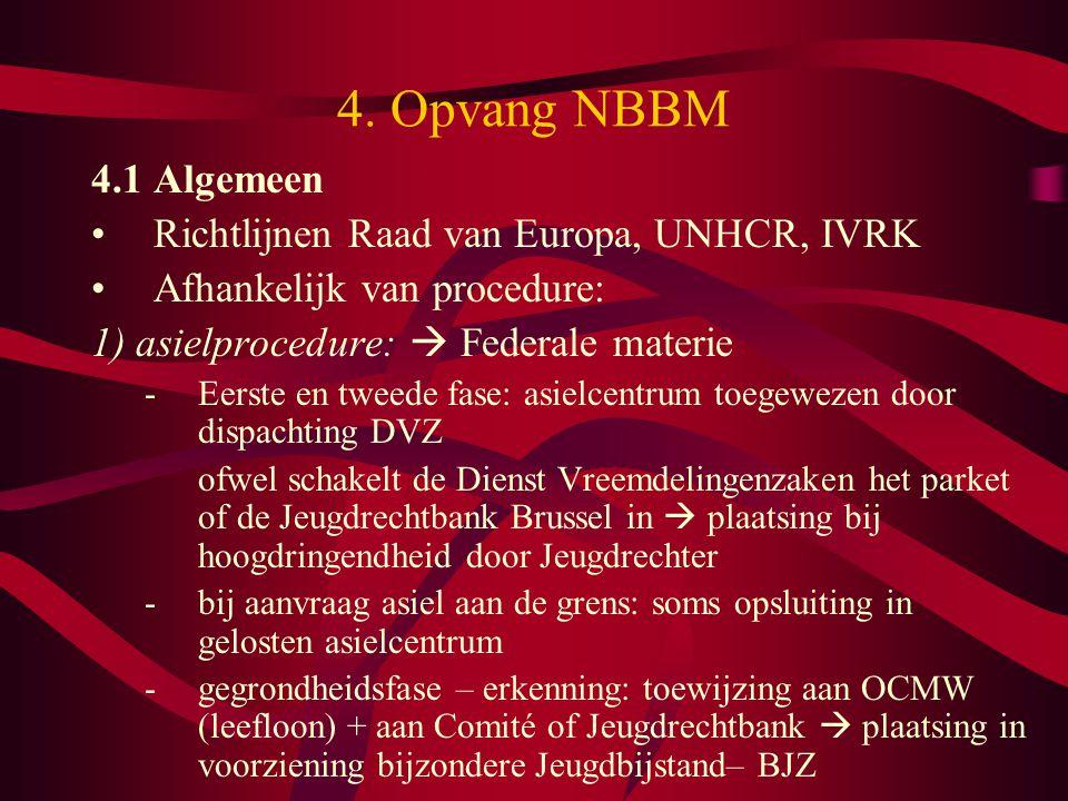 4. Opvang NBBM 4.1Algemeen Richtlijnen Raad van Europa, UNHCR, IVRK Afhankelijk van procedure: 1) asielprocedure:  Federale materie -Eerste en tweede