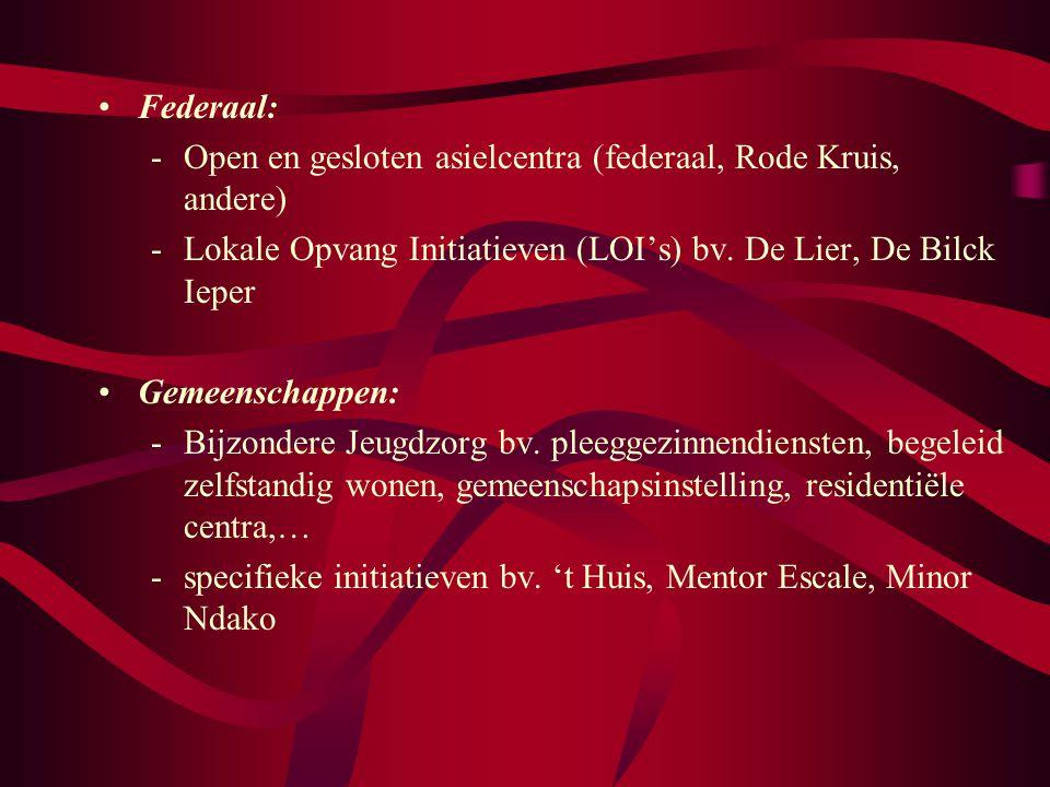 Federaal: -Open en gesloten asielcentra (federaal, Rode Kruis, andere) -Lokale Opvang Initiatieven (LOI's) bv.