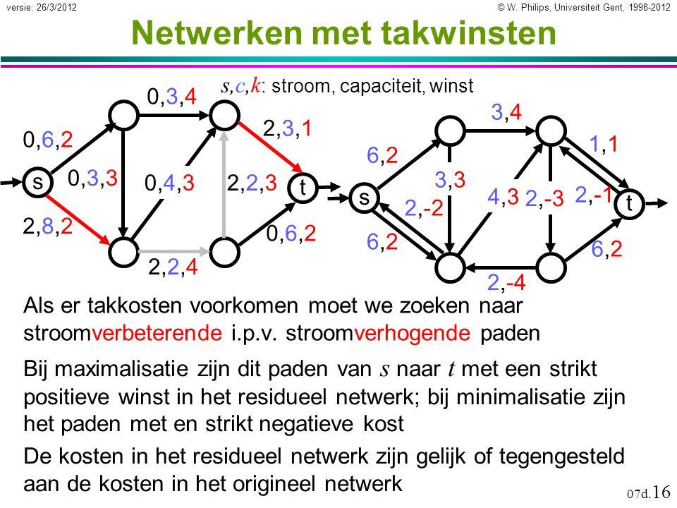 © W. Philips, Universiteit Gent, 1998-2012versie: 26/3/2012 07d.