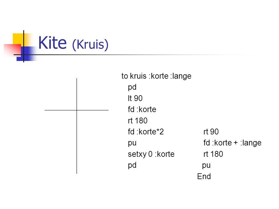 Kite (Kruis) to kruis :korte :lange pd lt 90 fd :korte rt 180 fd :korte*2 pu setxy 0 :korte pd rt 90 fd :korte + :lange rt 180 pu End