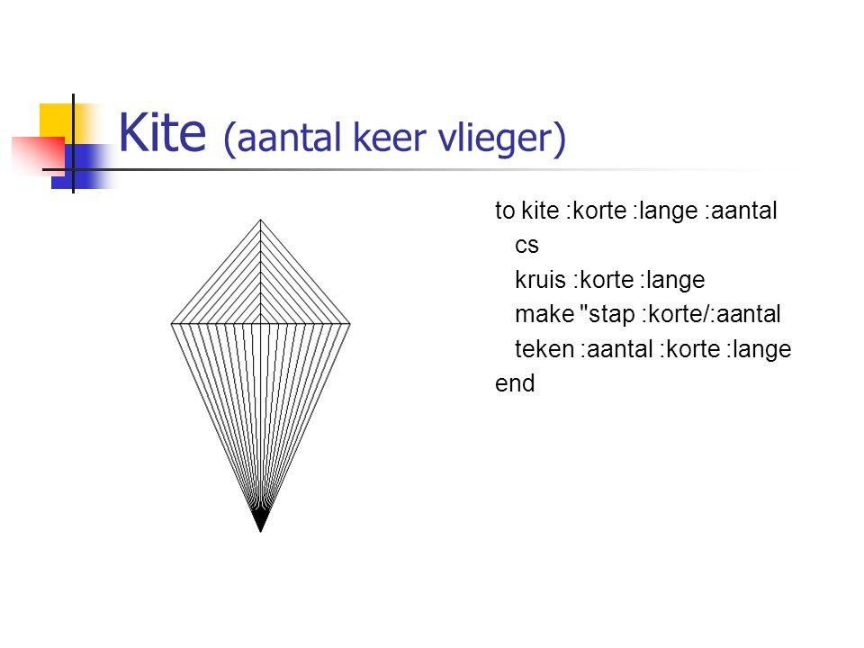 Kite (aantal keer vlieger) to kite :korte :lange :aantal cs kruis :korte :lange make
