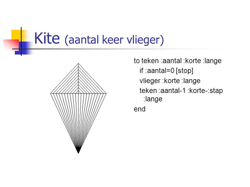 Kite (aantal keer vlieger) to teken :aantal :korte :lange if :aantal=0 [stop] vlieger :korte :lange teken :aantal-1 :korte-:stap :lange end