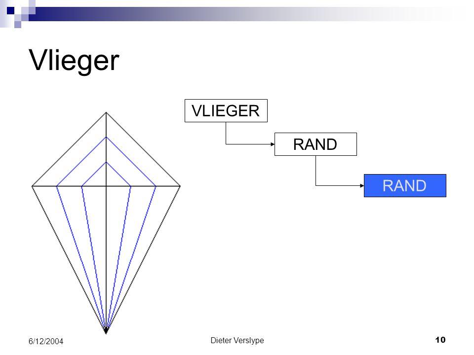 Dieter Verslype10 6/12/2004 Vlieger VLIEGER RAND
