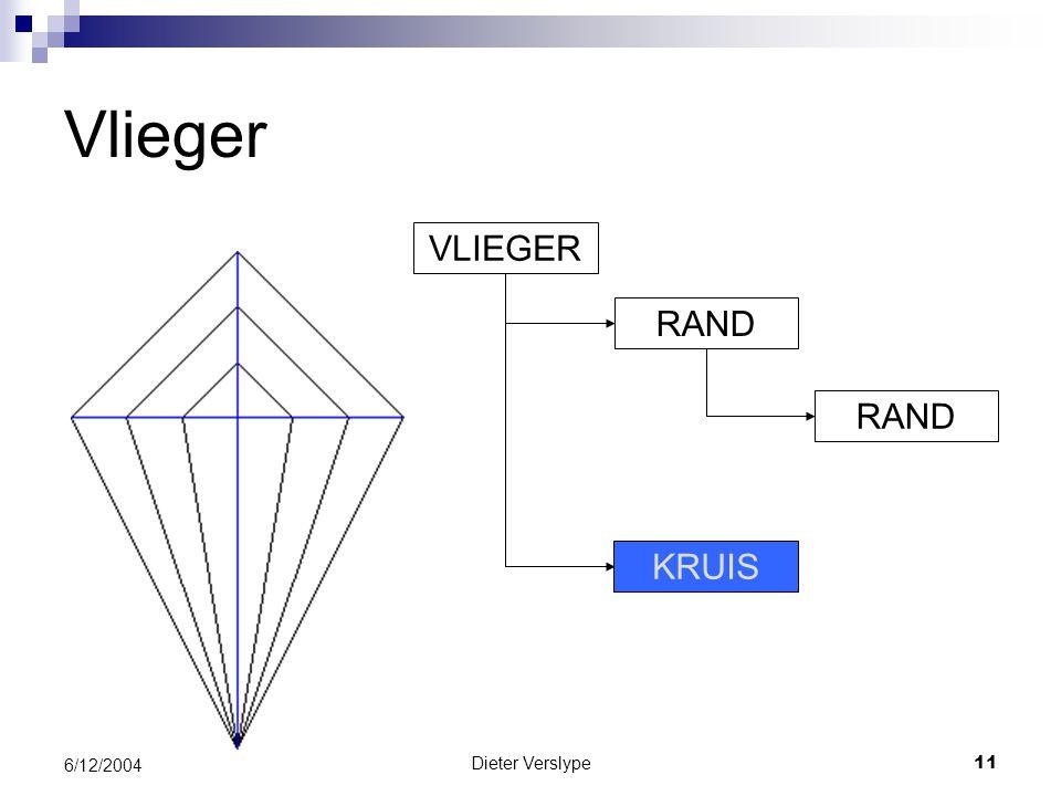 Dieter Verslype11 6/12/2004 Vlieger VLIEGER RAND KRUIS