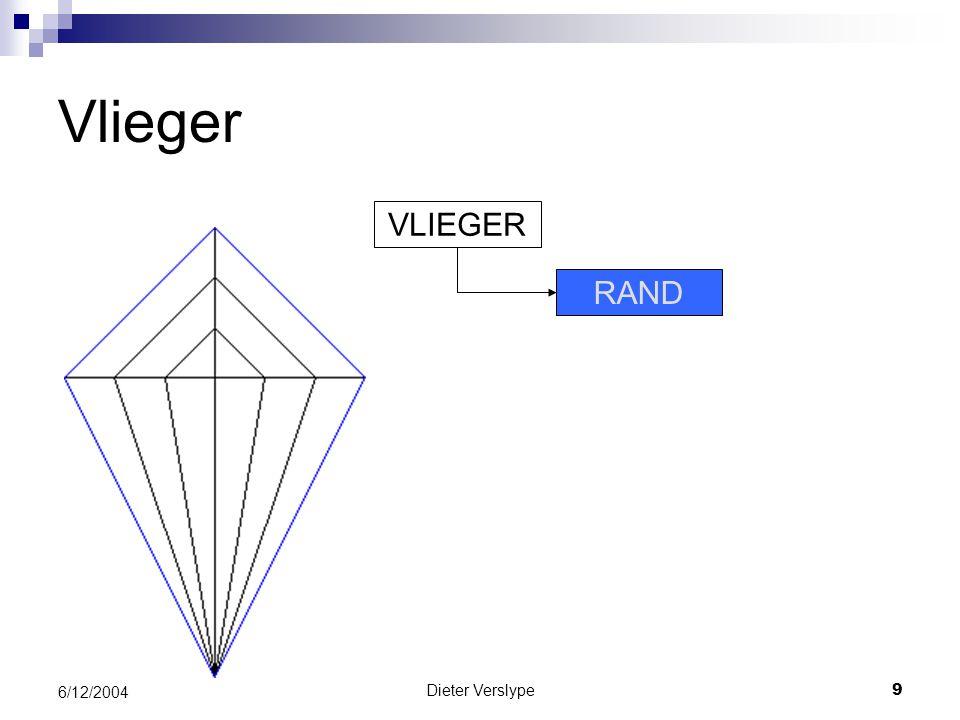Dieter Verslype9 6/12/2004 Vlieger VLIEGER RAND