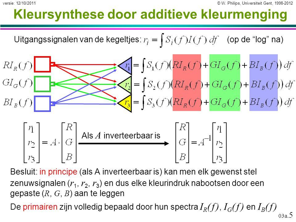 """© W. Philips, Universiteit Gent, 1998-2012versie: 12/10/2011 03a. 5 Uitgangssignalen van de kegeltjes: (op de """"log"""" na) Kleursynthese door additieve k"""