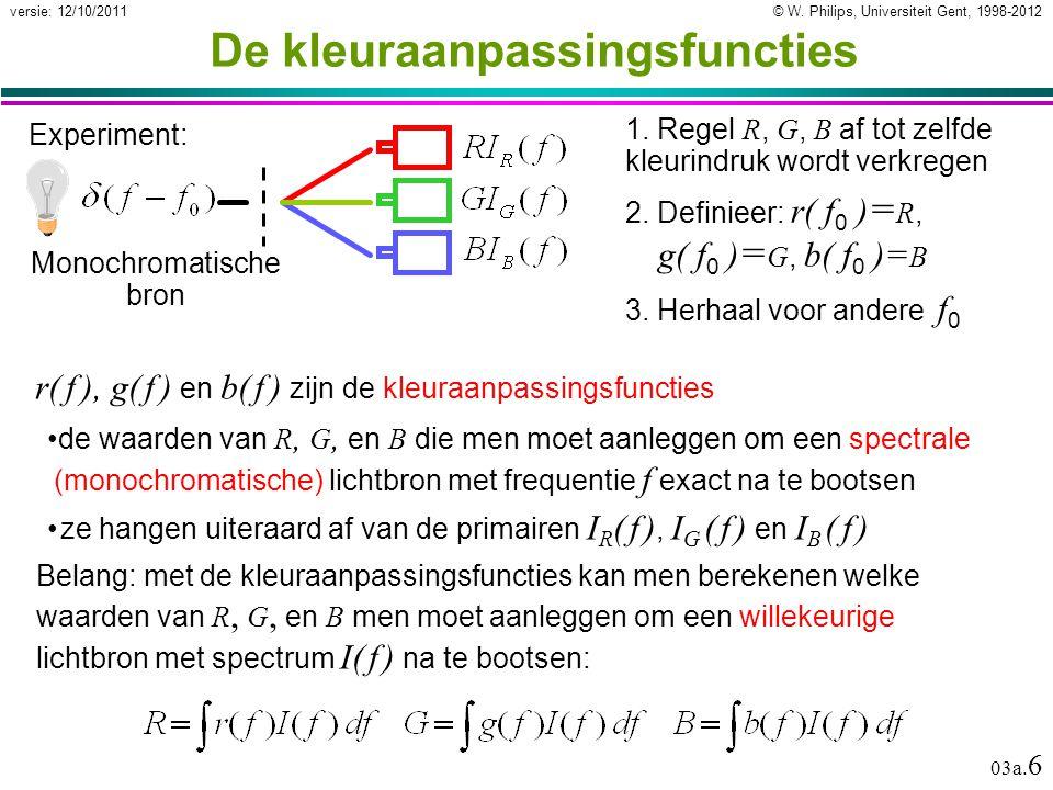 © W. Philips, Universiteit Gent, 1998-2012versie: 12/10/2011 03a. 6 De kleuraanpassingsfuncties r( f ), g( f ) en b( f ) zijn de kleuraanpassingsfunct