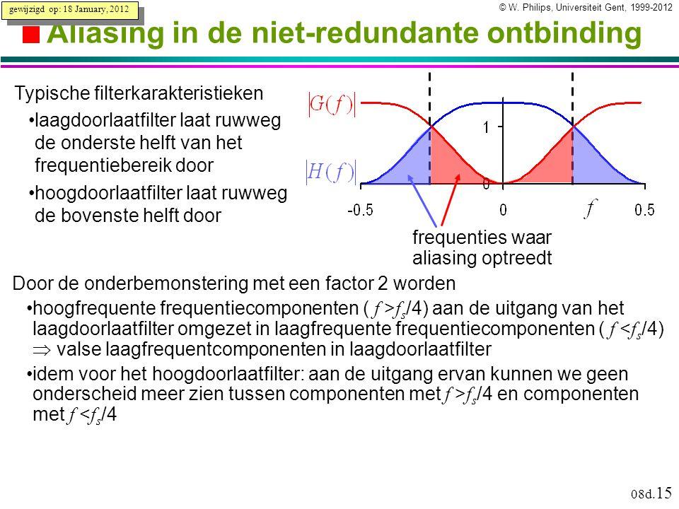 © W. Philips, Universiteit Gent, 1999-2012versie: 18/1/2012 08d. 15 Aliasing in de niet-redundante ontbinding Door de onderbemonstering met een factor