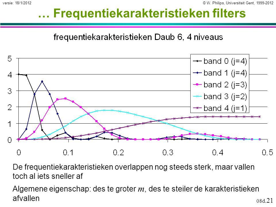 © W. Philips, Universiteit Gent, 1999-2012versie: 18/1/2012 08d. 21 … Frequentiekarakteristieken filters De frequentiekarakteristieken overlappen nog