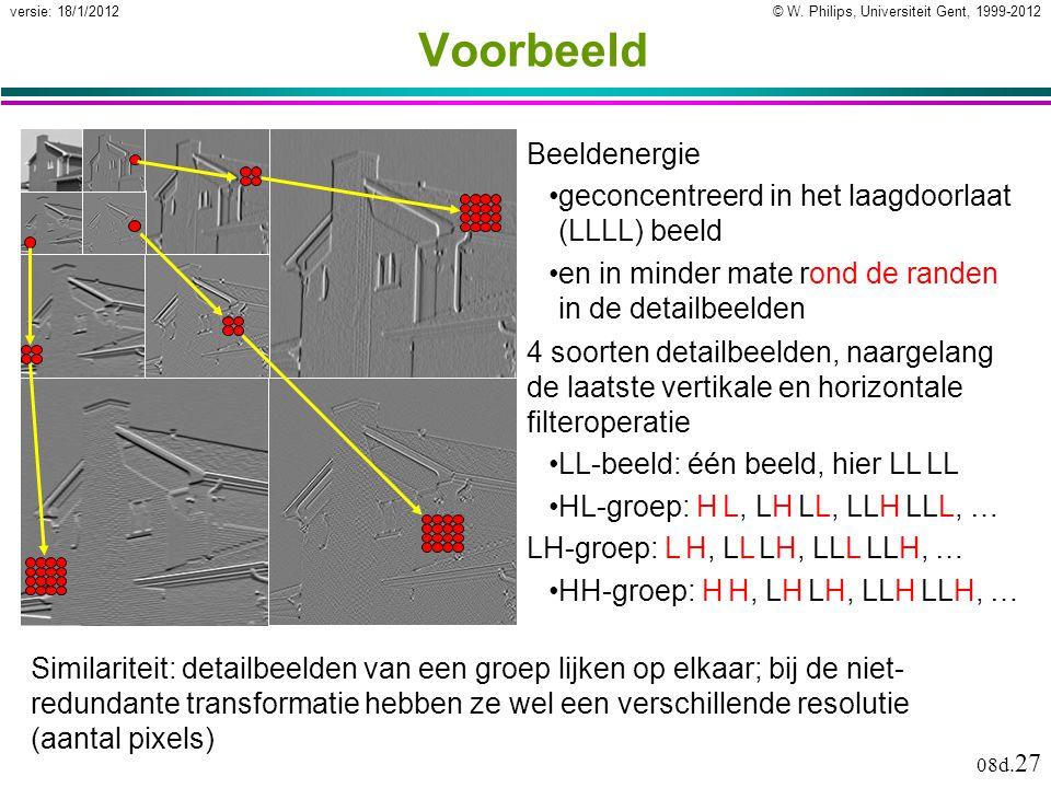 © W. Philips, Universiteit Gent, 1999-2012versie: 18/1/2012 08d. 27 Voorbeeld Beeldenergie geconcentreerd in het laagdoorlaat (LLLL) beeld en in minde