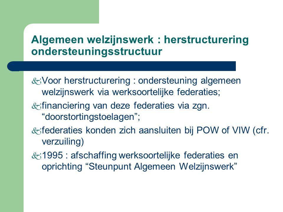 Algemeen welzijnswerk : herstructurering ondersteuningsstructuur k Voor herstructurering : ondersteuning algemeen welzijnswerk via werksoortelijke fed