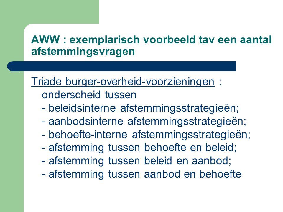 AWW : exemplarisch voorbeeld tav een aantal afstemmingsvragen Triade burger-overheid-voorzieningen : onderscheid tussen - beleidsinterne afstemmingsst