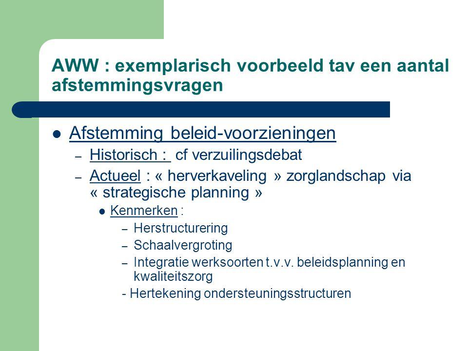 AWW : exemplarisch voorbeeld tav een aantal afstemmingsvragen Afstemming beleid-voorzieningen – Historisch : cf verzuilingsdebat – Actueel : « herverk