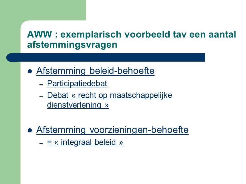 AWW : exemplarisch voorbeeld tav een aantal afstemmingsvragen Afstemming beleid-behoefte – Participatiedebat – Debat « recht op maatschappelijke diens