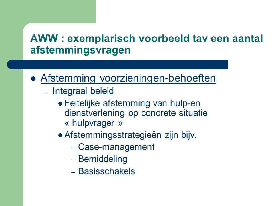 AWW : exemplarisch voorbeeld tav een aantal afstemmingsvragen Afstemming voorzieningen-behoeften – Integraal beleid Feitelijke afstemming van hulp-en