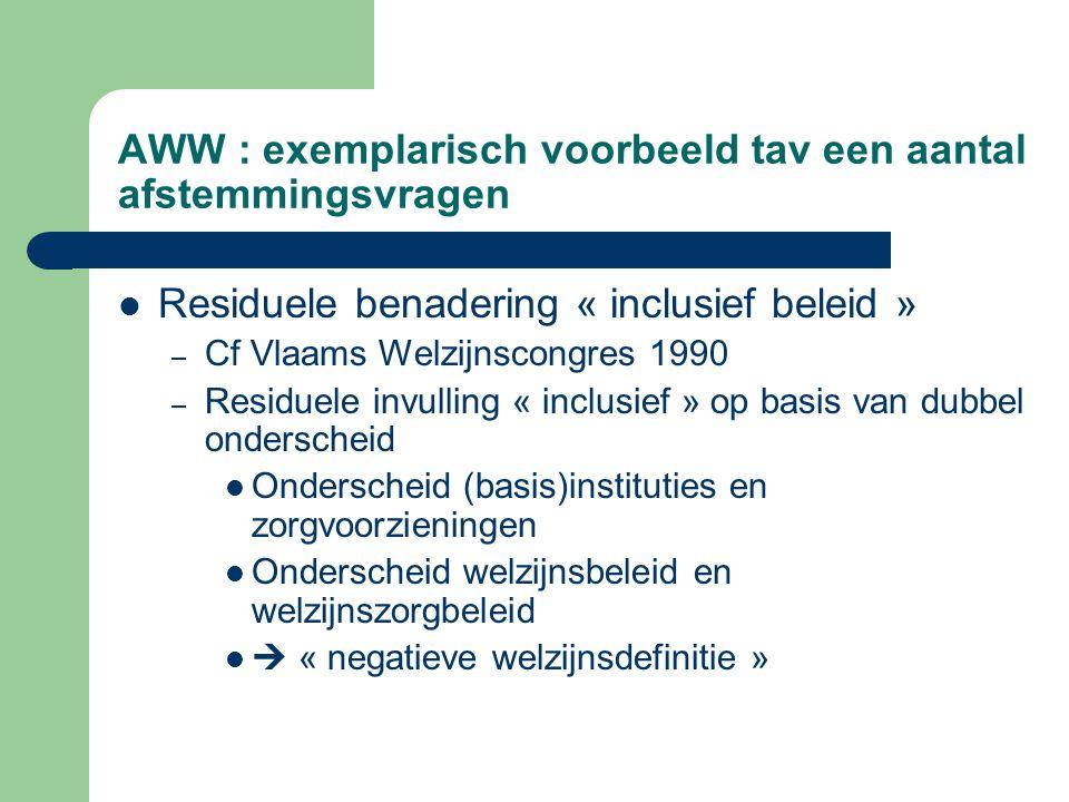 AWW : exemplarisch voorbeeld tav een aantal afstemmingsvragen Residuele benadering « inclusief beleid » – Cf Vlaams Welzijnscongres 1990 – Residuele i
