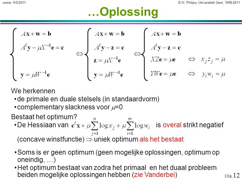 © W. Philips, Universiteit Gent, 1998-2011versie: 9/5/2011 10a. 12 …Oplossing We herkennen de primale en duale stelsels (in standaardvorm) complementa
