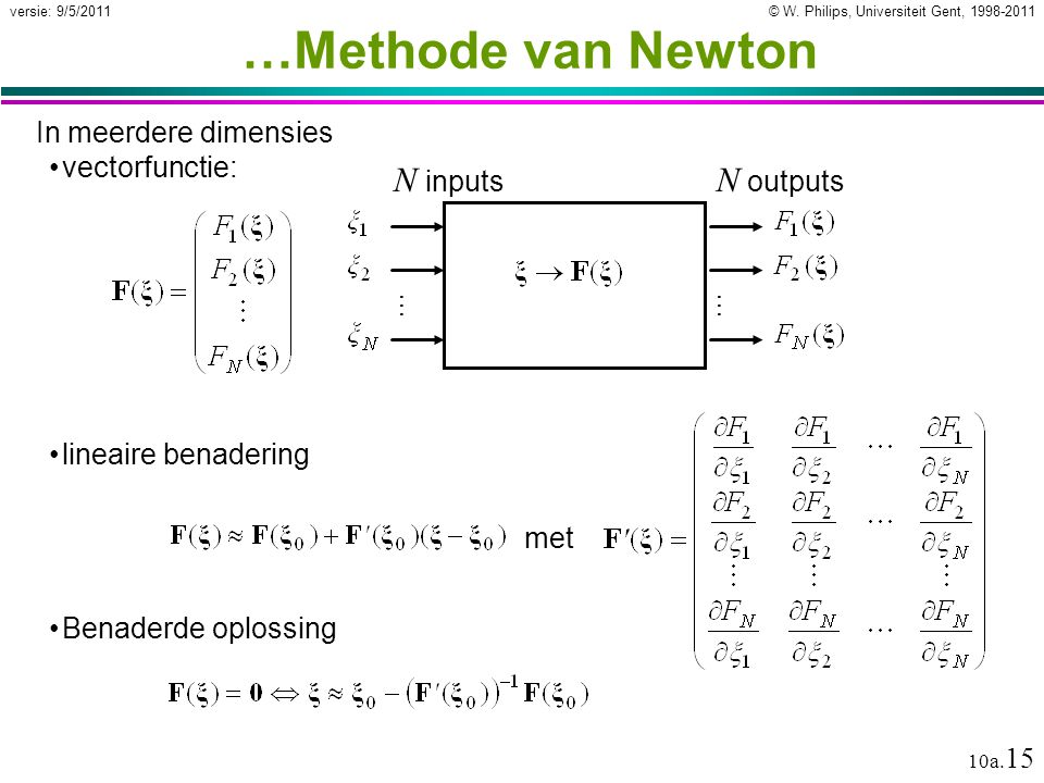 © W. Philips, Universiteit Gent, 1998-2011versie: 9/5/2011 10a. 15 …Methode van Newton In meerdere dimensies vectorfunctie: … N inputs N outputs … lin