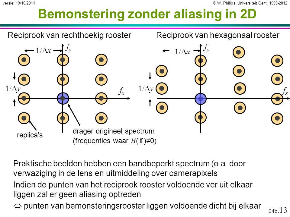 © W. Philips, Universiteit Gent, 1999-2012versie: 19/10/2011 04b. 13 replica's Bemonstering zonder aliasing in 2D Praktische beelden hebben een bandbe