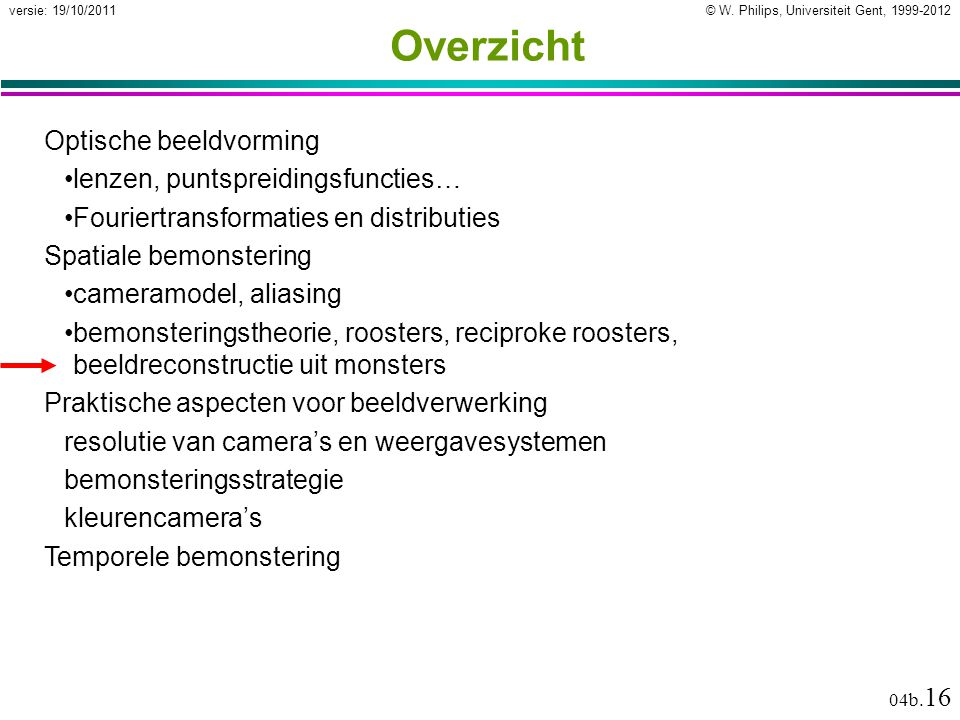 © W. Philips, Universiteit Gent, 1999-2012versie: 19/10/2011 04b. 16 Overzicht Optische beeldvorming lenzen, puntspreidingsfuncties… Fouriertransforma