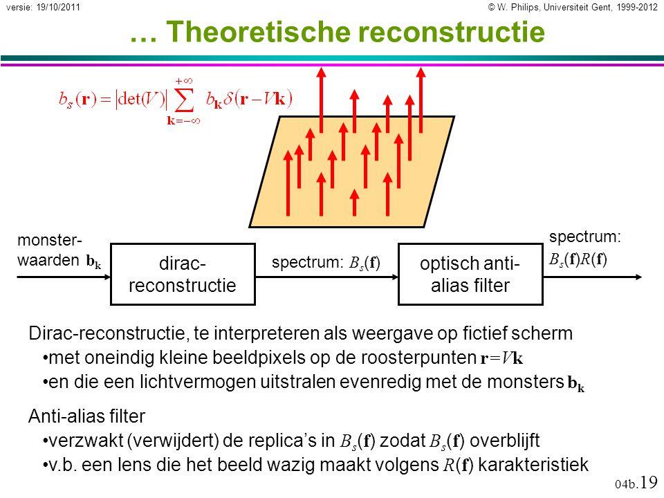 © W. Philips, Universiteit Gent, 1999-2012versie: 19/10/2011 04b. 19 … Theoretische reconstructie Dirac-reconstructie, te interpreteren als weergave o