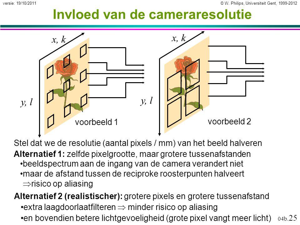 © W. Philips, Universiteit Gent, 1999-2012versie: 19/10/2011 04b. 25 Invloed van de cameraresolutie Stel dat we de resolutie (aantal pixels / mm) van