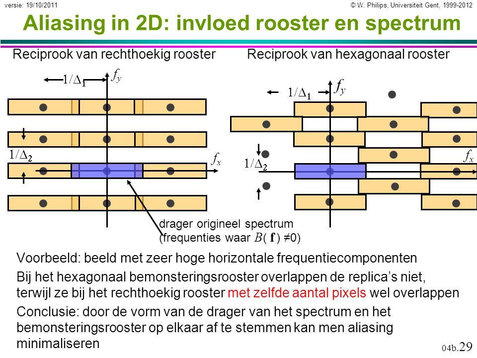 © W. Philips, Universiteit Gent, 1999-2012versie: 19/10/2011 04b. 29 Aliasing in 2D: invloed rooster en spectrum Voorbeeld: beeld met zeer hoge horizo