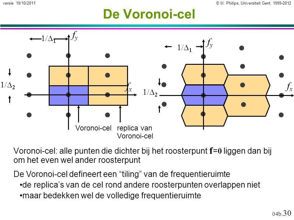 © W. Philips, Universiteit Gent, 1999-2012versie: 19/10/2011 04b. 30 Voronoi-cel replica van Voronoi-cel De Voronoi-cel Voronoi-cel: alle punten die d