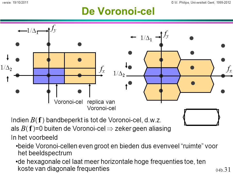 © W. Philips, Universiteit Gent, 1999-2012versie: 19/10/2011 04b. 31 replica van Voronoi-cel De Voronoi-cel     fxfx fyfy Voronoi-cel   fx