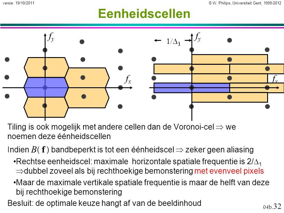© W. Philips, Universiteit Gent, 1999-2012versie: 19/10/2011 04b. 32 Eenheidscellen Tiling is ook mogelijk met andere cellen dan de Voronoi-cel  we n