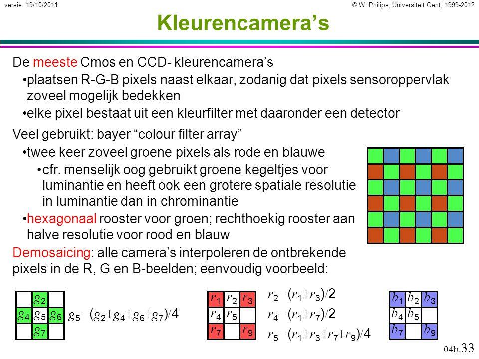 © W. Philips, Universiteit Gent, 1999-2012versie: 19/10/2011 04b. 33 Kleurencamera's De meeste Cmos en CCD- kleurencamera's plaatsen R-G-B pixels naas