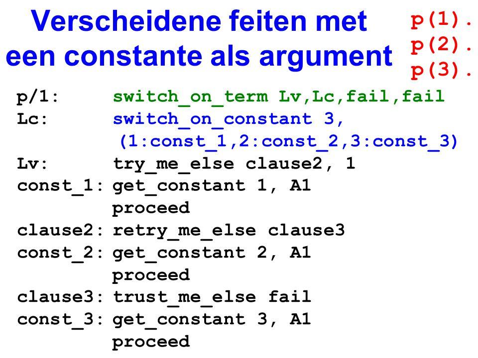 Verscheidene feiten met een constante als argument p/1:switch_on_term Lv,Lc,fail,fail Lc:switch_on_constant 3, (1:const_1,2:const_2,3:const_3) Lv:try_