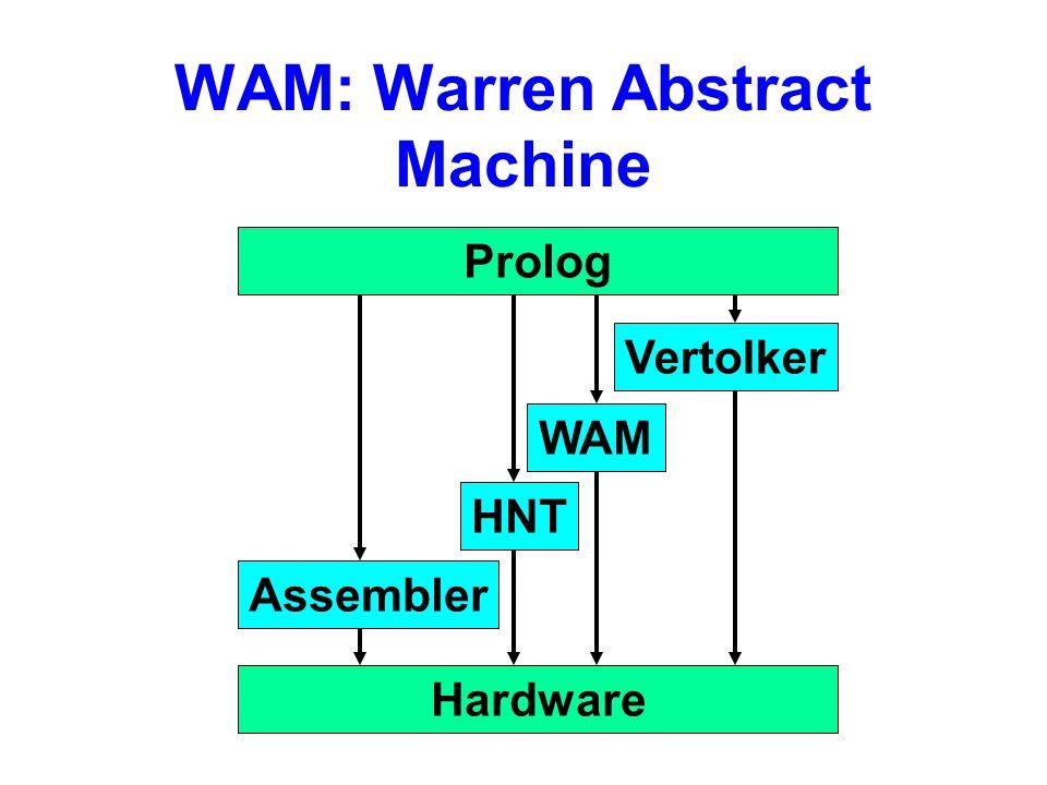 WAM: Warren Abstract Machine Prolog Hardware Vertolker WAM HNT Assembler