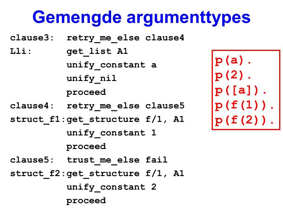 clause3:retry_me_else clause4 Lli:get_list A1 unify_constant a unify_nil proceed clause4:retry_me_else clause5 struct_f1:get_structure f/1, A1 unify_c