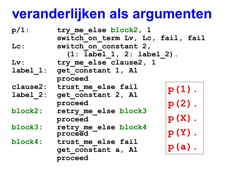 veranderlijken als argumenten p/1:try_me_else block2, 1 switch_on_term Lv, Lc, fail, fail Lc:switch_on_constant 2, (1: label_1, 2: label_2). Lv:try_me