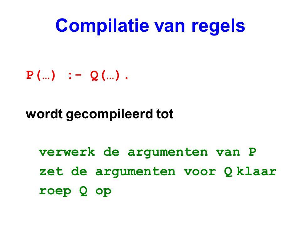 Compilatie van regels P(…) :- Q(…). wordt gecompileerd tot verwerk de argumenten van P zet de argumenten voor Qklaar roep Q op
