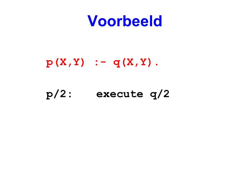 Voorbeeld p(X,Y) :- q(X,Y). p/2:execute q/2