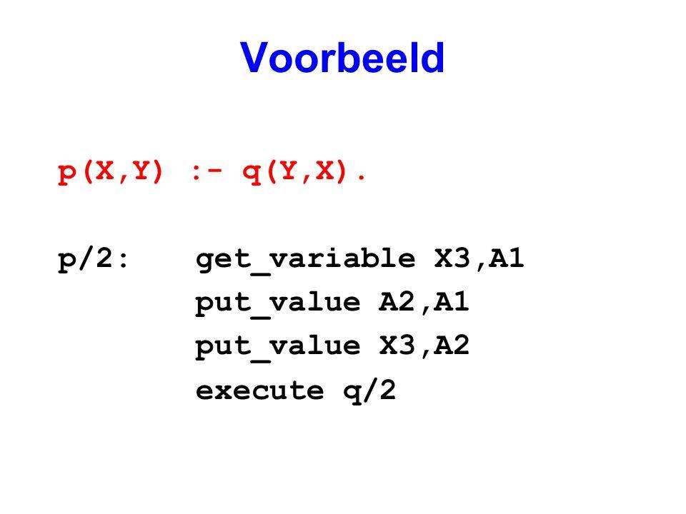Voorbeeld p(X,Y) :- q(Y,X). p/2:get_variable X3,A1 put_value A2,A1 put_value X3,A2 execute q/2