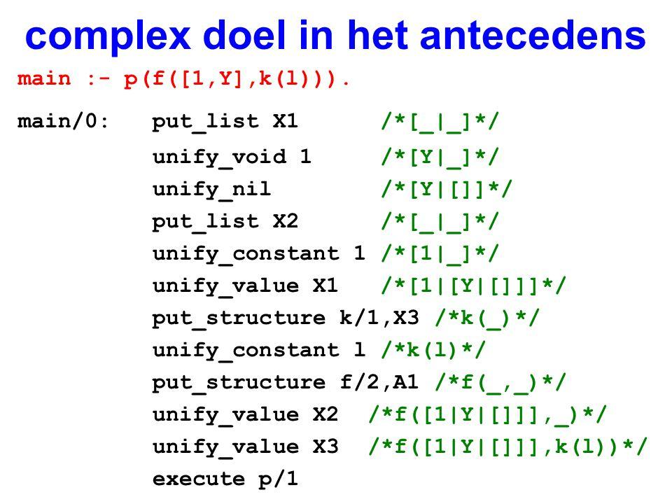 complex doel in het antecedens main :- p(f([1,Y],k(l))). main/0:put_list X1 /*[_|_]*/ unify_void 1 /*[Y|_]*/ unify_nil /*[Y|[]]*/ put_list X2 /*[_|_]*