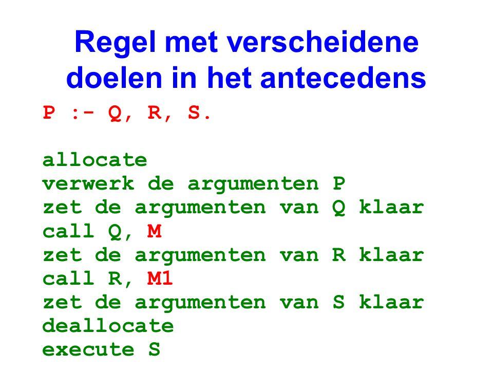Regel met verscheidene doelen in het antecedens P :- Q, R, S. allocate verwerk de argumenten P zet de argumenten van Q klaar call Q, M zet de argument