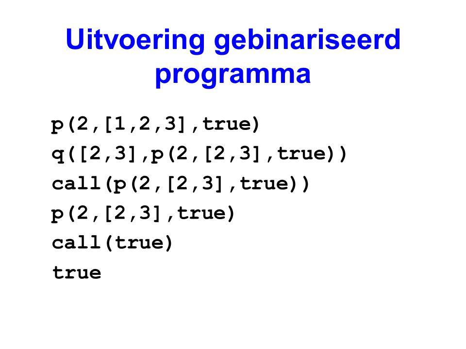Uitvoering gebinariseerd programma p(2,[1,2,3],true) q([2,3],p(2,[2,3],true)) call(p(2,[2,3],true)) p(2,[2,3],true) call(true) true
