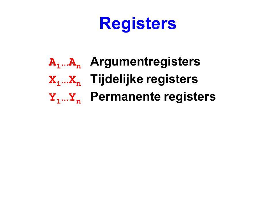 Op het WAM-niveau  Samennemen van instructies unify_list = unify_variable + get_list qPrimitiever maken van instructies (afsplitsen van deref) qDataflowanalyse om typecontroles te vermijden