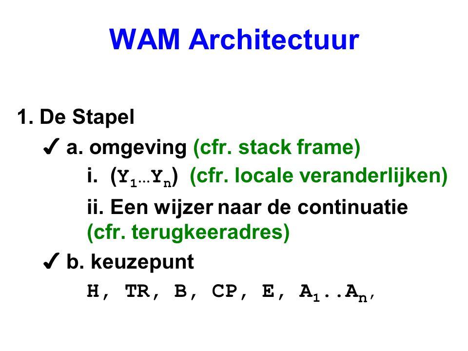 WAM Architectuur 1. De Stapel 4a. omgeving (cfr. stack frame) i.( Y 1 …Y n ) (cfr. locale veranderlijken) ii.Een wijzer naar decontinuatie (cfr. terug