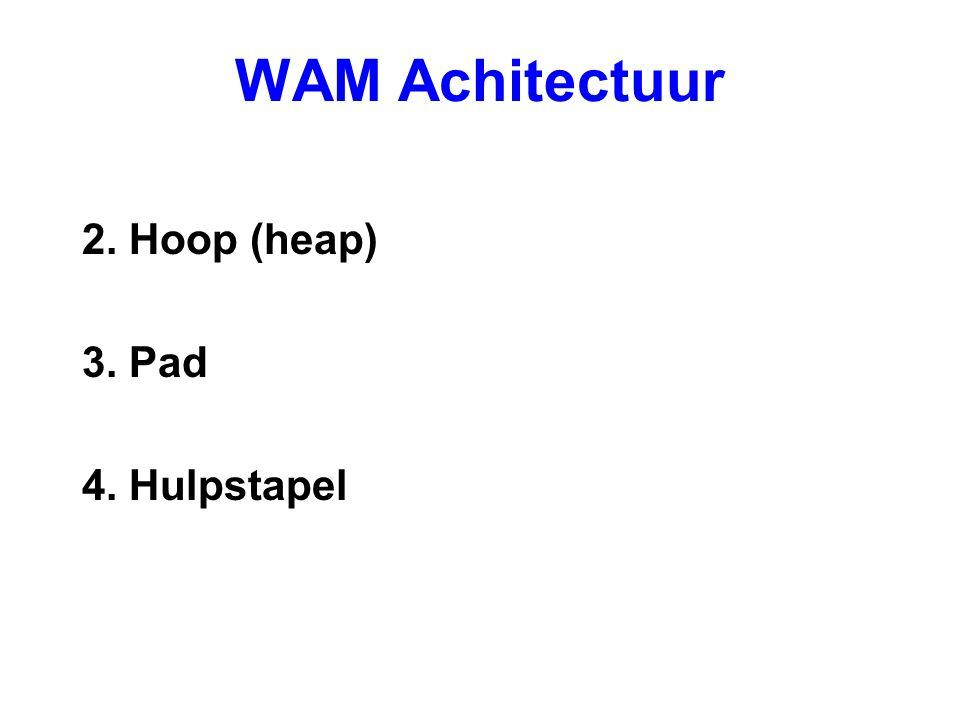 Op het hardwareniveau qWAM-chips (LISP chips)